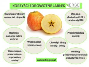 jabłka, grillowane jabłka, fitozwiązki, odchudzanie, dietetyk mokotów